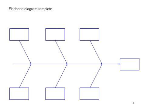 fishbone template doc fishbone diagram template ppt
