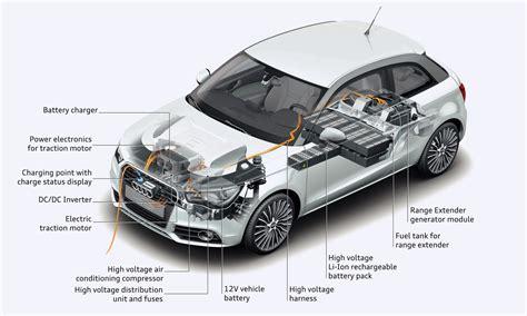 how cars engines work 2011 nissan murano electronic throttle control electricidad a bordo del alternador al coche el 233 ctrico ii pistonudos