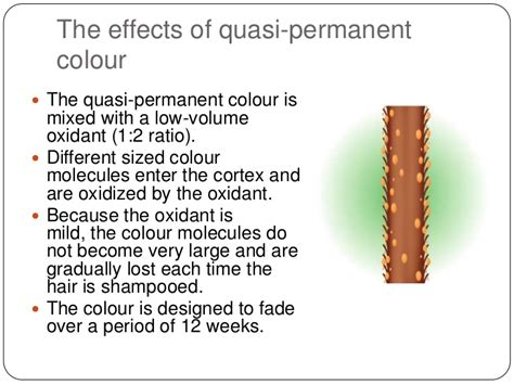 How To Colour Hair Semi Quasi Permanent Color Easy | the effects of different colouring products on the