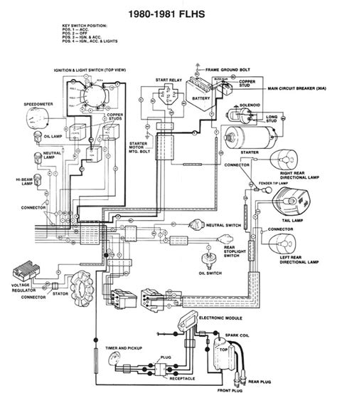 shovelhead wiring diagram 1977 ironhead wiring diagram