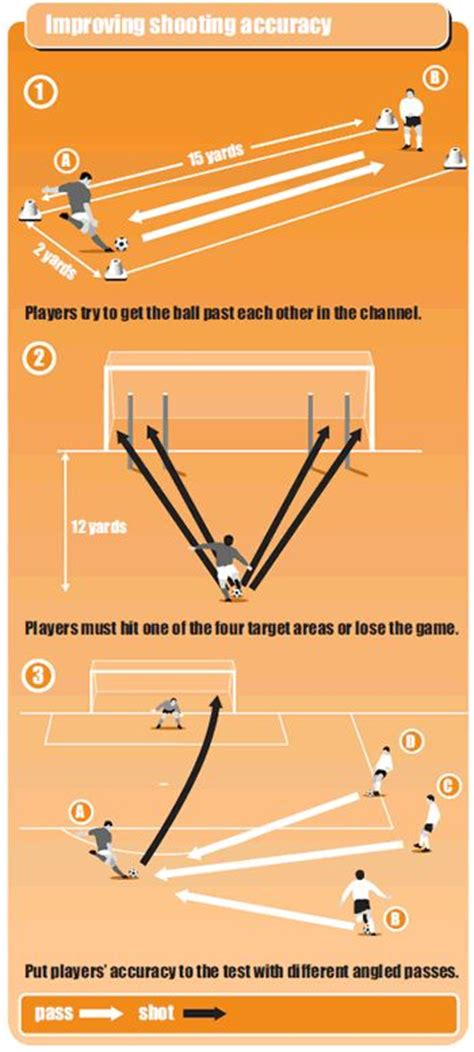soccer shooting drills 3 drills to improve soccer