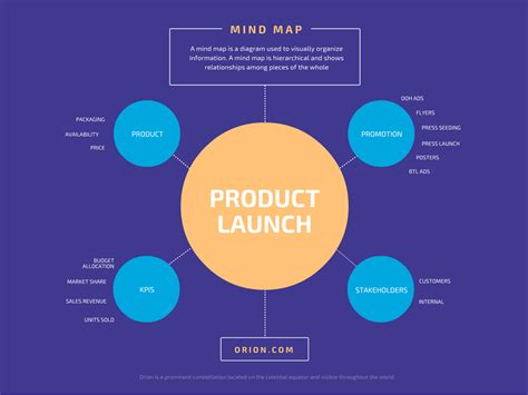 canva diagram free mind map maker by canva