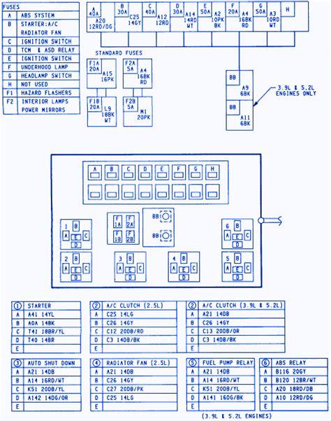 2001 dodge dakota interior fuse box diagram wiring