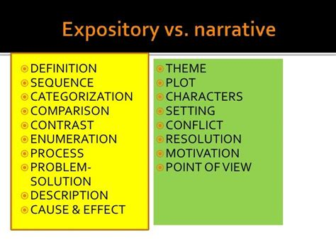 expository biography definition 271 best images about reading on pinterest anchor charts