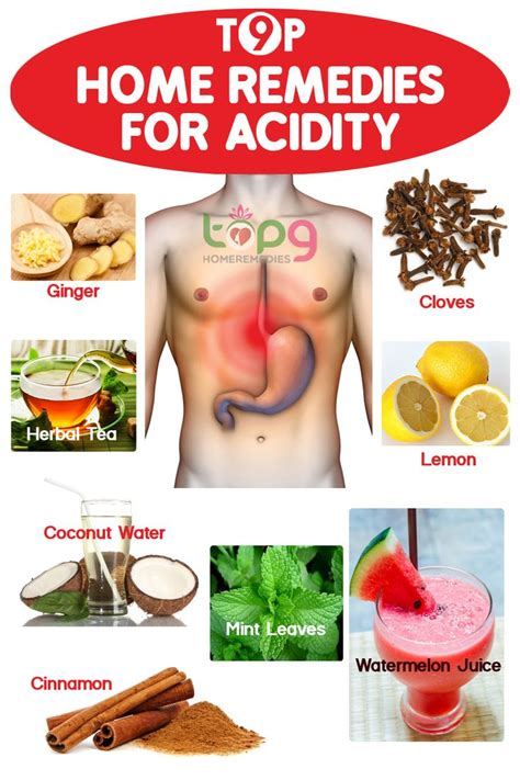 Home Remedies For Acidity by Top 9 Home Remedies For Acidity Our Best Herbal