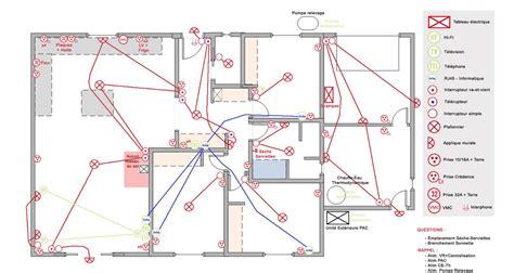 Installation électrique D Une Maison 4227 by Schema Installation Electrique D Une Maison Conception De