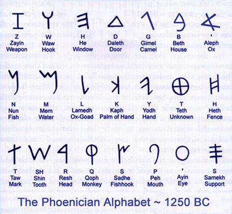 cuneiform letters az cuneiform alphabet a z