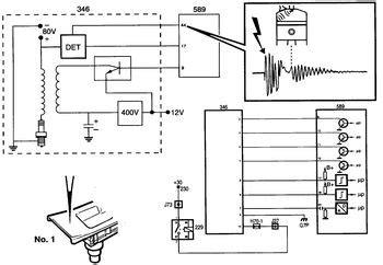Saab Trionic Wiring Diagram Wiring Diagrams