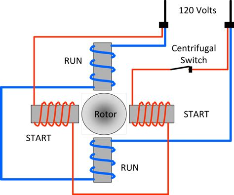 wiring diagram of single phase induction motor k