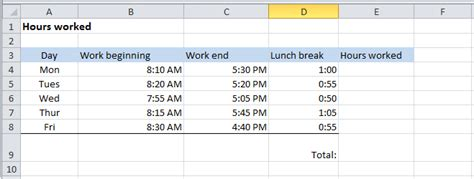 tutorial excel calculation time between two times in excel excel how to calculate