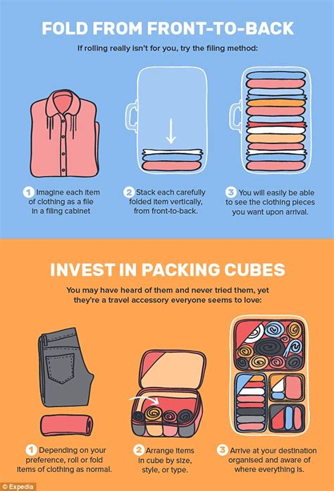 best way to pack a suitcase diagram expedia infographic reveals how you ve been packing your