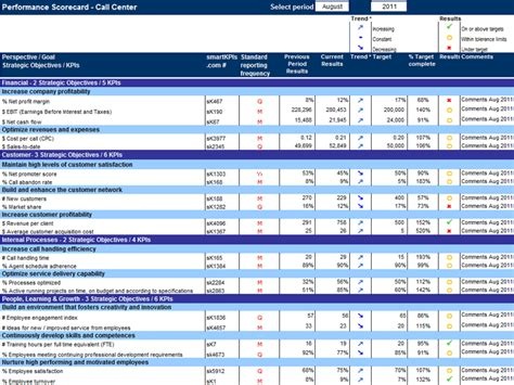Call Center Operational Reports Excel Templates Call Center Scorecard