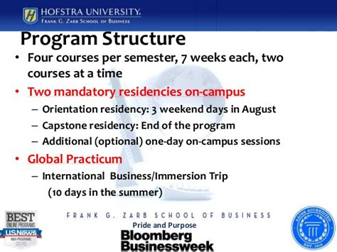Weekend Mba Programs Nyc by 2015 Mba Program Overview