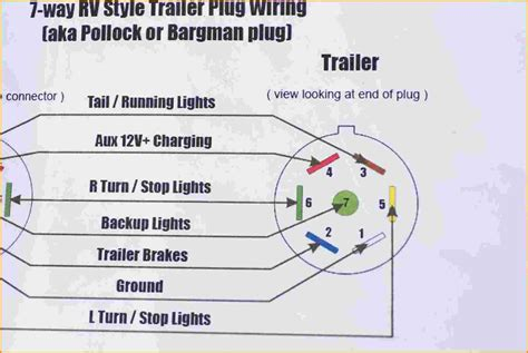trailer wiring diagram color trailer wiring diagram