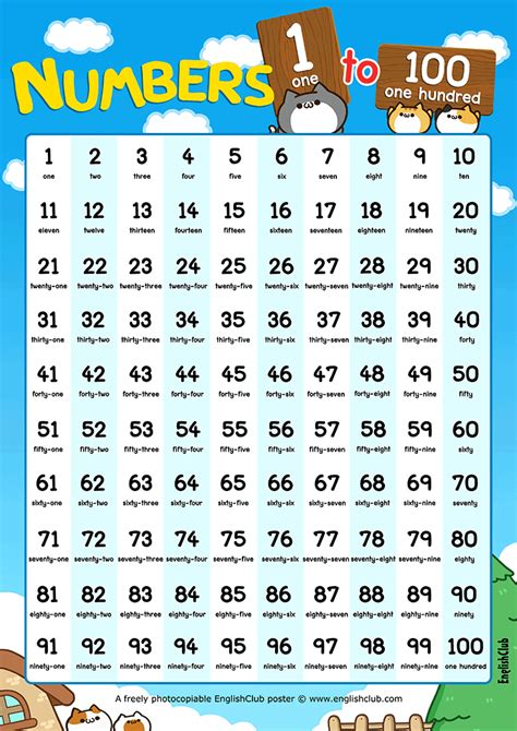 numbers    counting chart english  kids kids