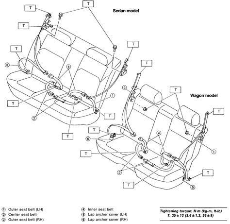 book repair manual 1994 subaru svx on board diagnostic system service manual how to remove door trimford 1994 subaru svx service manual how to remove door