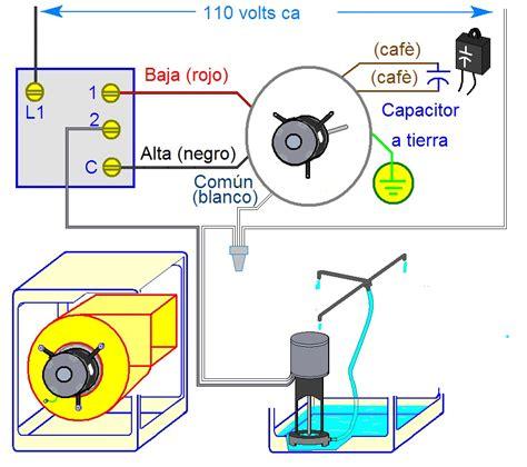 coparoman motor el 233 ctrico con capacitor permanente