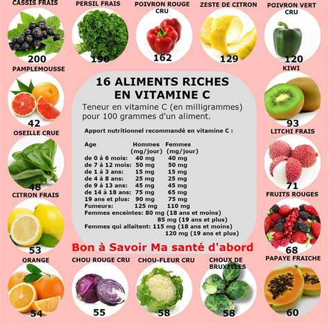 alimenti contenente zinco les aliments riches en vitamine c r 233 gime pauvre en calories