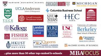 Mba Programs In Usa by Hire Mba Recruiting 2012