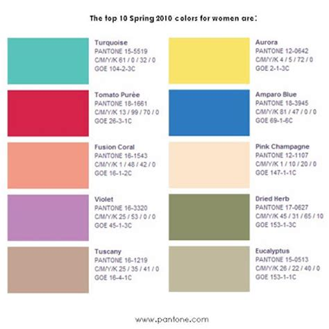 pantone colors 2017 spring event this pantone fashion color report spring 2010