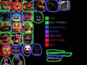 1000 images about five nights at freddies on pinterest fnaf