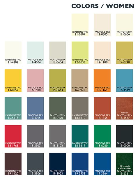 pantone color trends 2014 trend colors fashion trendsetter lenzing ss women l