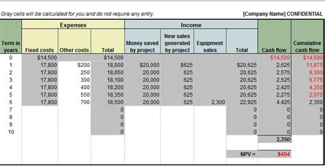 professional net present value calculator excel template