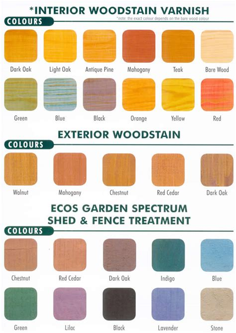 advice wood stain colours voc free non toxic paints