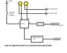spotlight wiring diagram house wiring download free