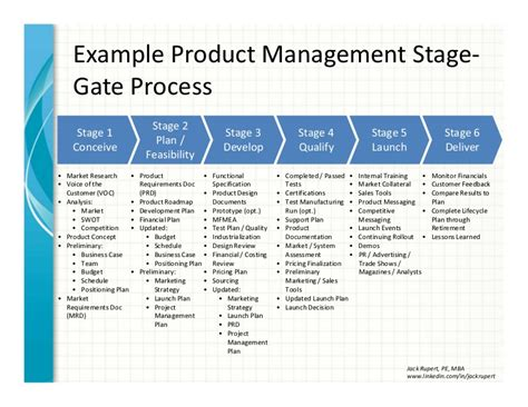 Product Management Stage Gate Process Sle Stage Gate Model Template