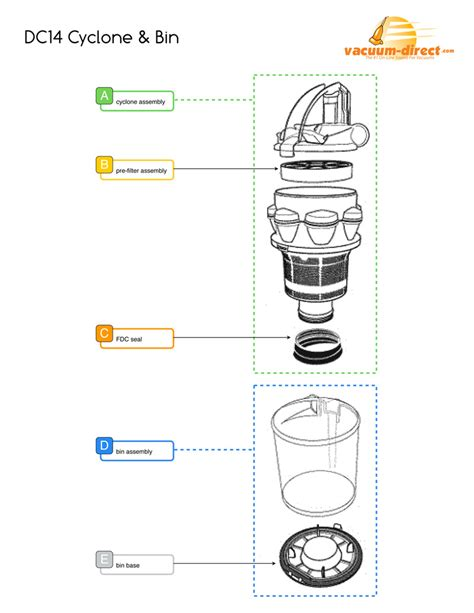 dc14 parts diagram dyson parts