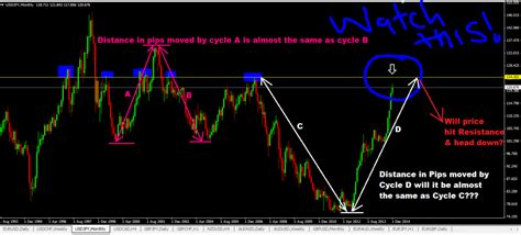 swing trading signal services trading forex signals forex margin accounts explained