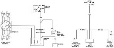 74 fuse diagram 74 free engine image for user manual