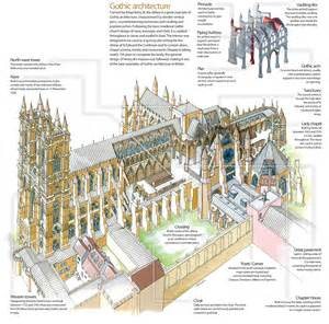 Westminster Abbey Floor Plan by Westminster Abbey