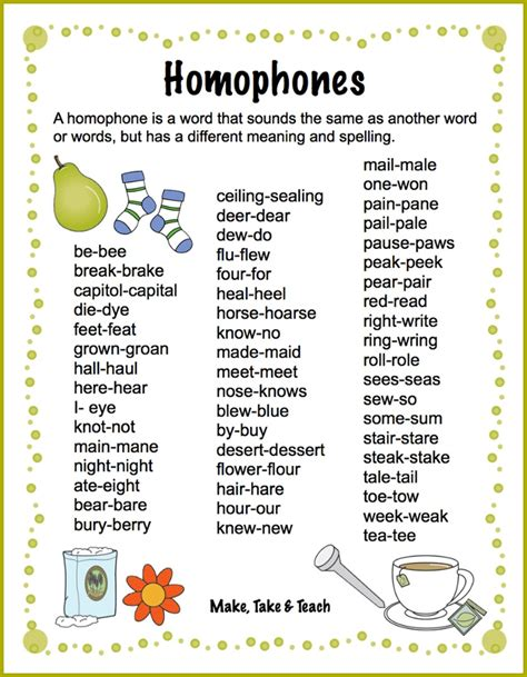 ict let s learn all about homophones mrs cross s