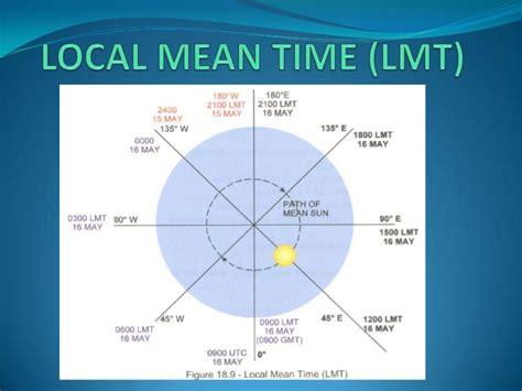 Lu Emergency Time Zone 9 time