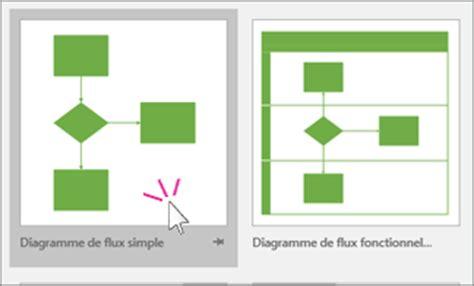 exemple diagramme de flux simple didacticiel pour visio 2016 support office