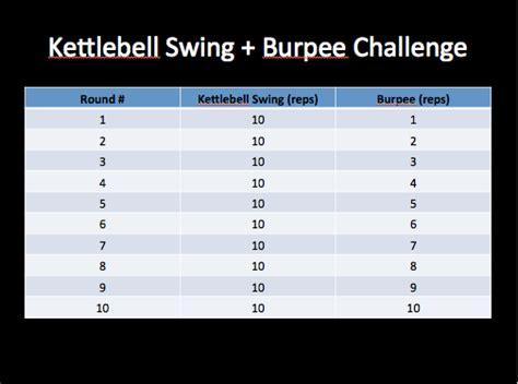 100 kettlebell swings a day the 5 minute kettlebell swing burpee challenge m eaux tion