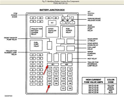 2003 ford expedition fuel wiring diagram 45 wiring