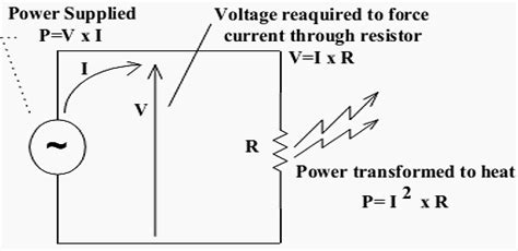 heat produced by resistor heat produced by resistor 28 images heat produced by resistor 28 images ppt at what rate is