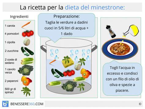 dieta alimentare per colite dieta minestrone funziona ingredienti e