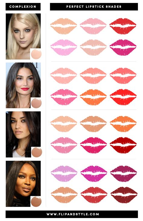 choosing a lshade how do you find your lipstick color makeup lessons
