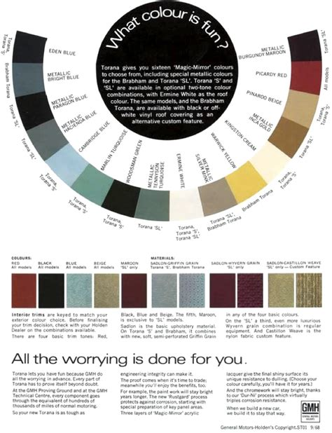 1968 holden paint charts and color codes