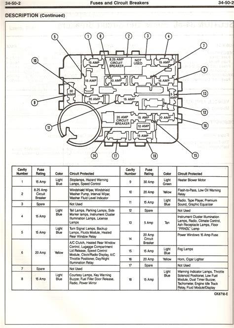 ford explorer fuse box diagram wwwproteckmachinerycom