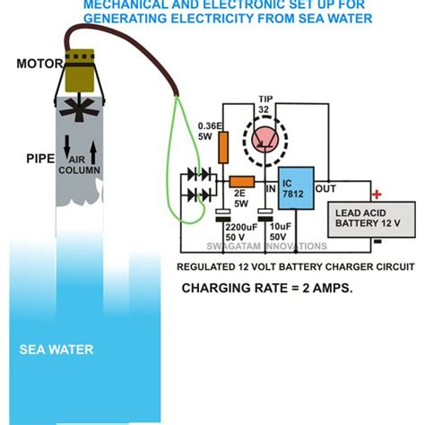 sea water electricity building an experimental prototype