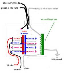 single phase motor wiring diagrams 120 volt get free image about wiring diagram