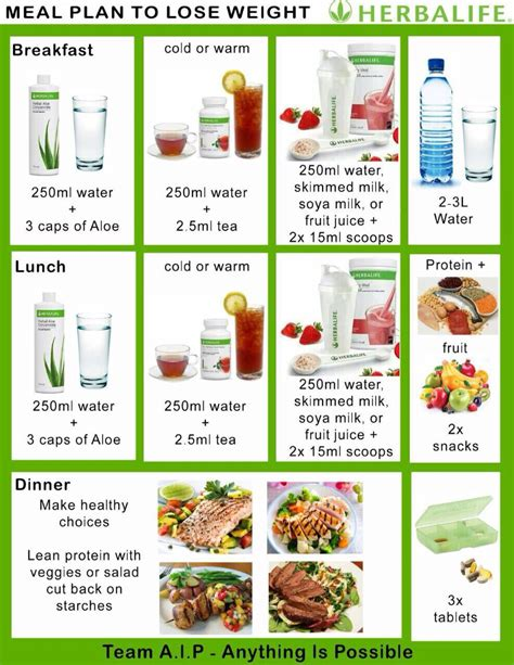 Superfood Detox Diet Plan by Raspberry Ketones Herbalife Meal Plan Herbalife Meals