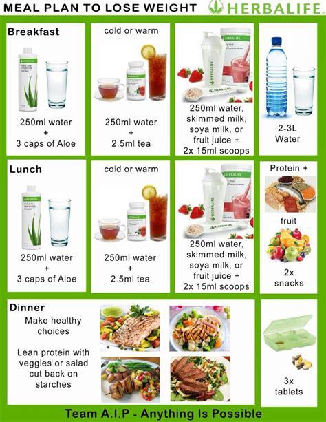 Herbal Detox Meal Plan by Raspberry Ketones Herbalife Meal Plan Herbalife Meals