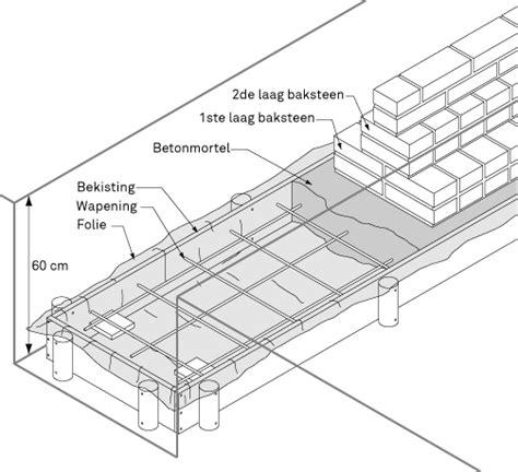 Diepte Fundering Tuinmuur by Fundering Maken Karwei