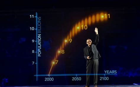 hans rosling news hans rosling the man who makes statistics sing telegraph